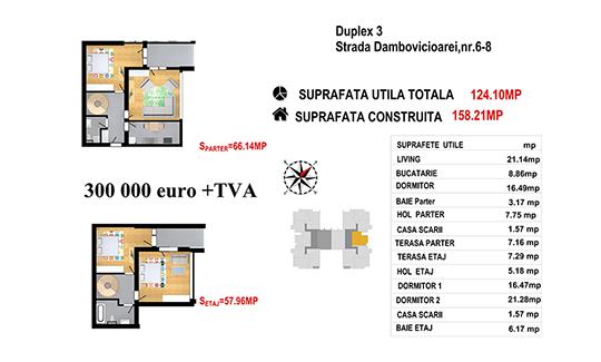 Duplex 3 - Str. Dambovicioarei